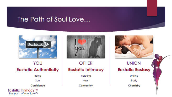 The-Path-of-Soul-Love